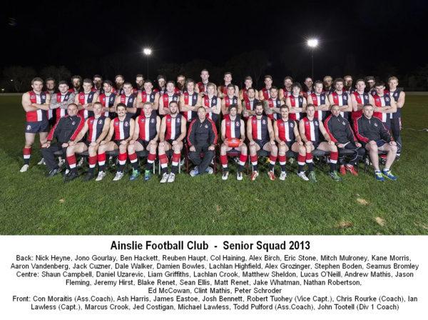 2013 - Ainslie NEAFL Squad